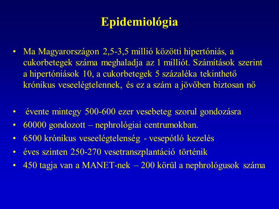 Epidemiológia