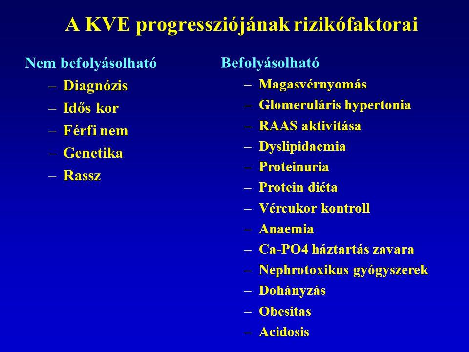 A KVE progressziójának rizikófaktorai
