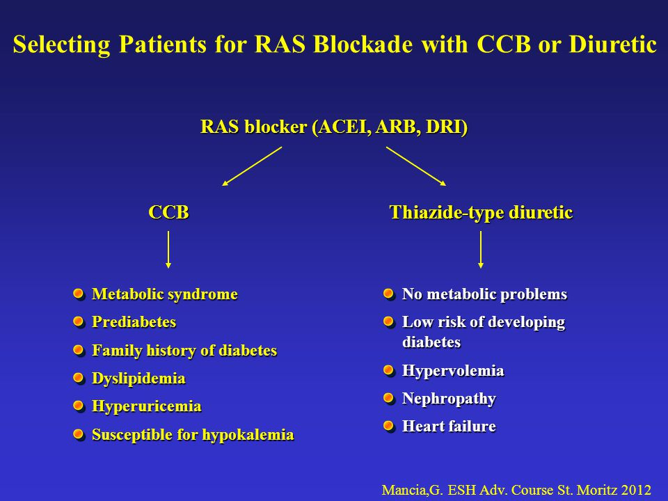 Selecting Patients for RAS Blockade with CCB or Diuretic
