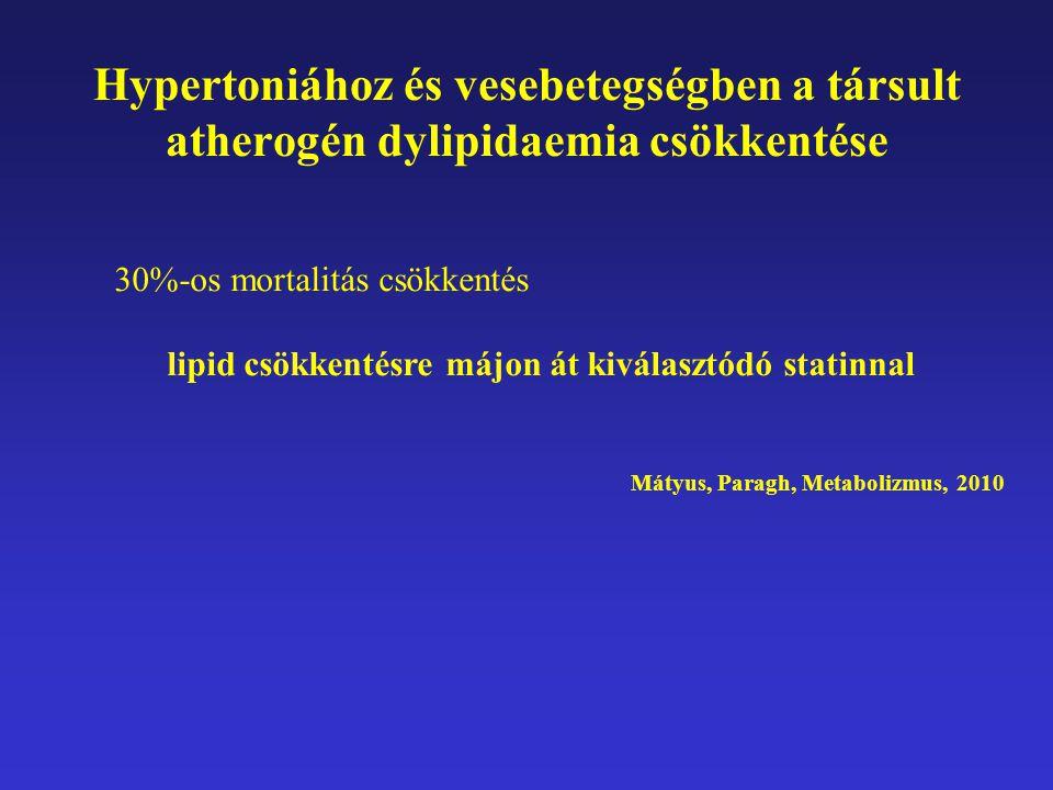Hypertoniához és vesebetegségben a társult atherogén dylipidaemia csökkentése