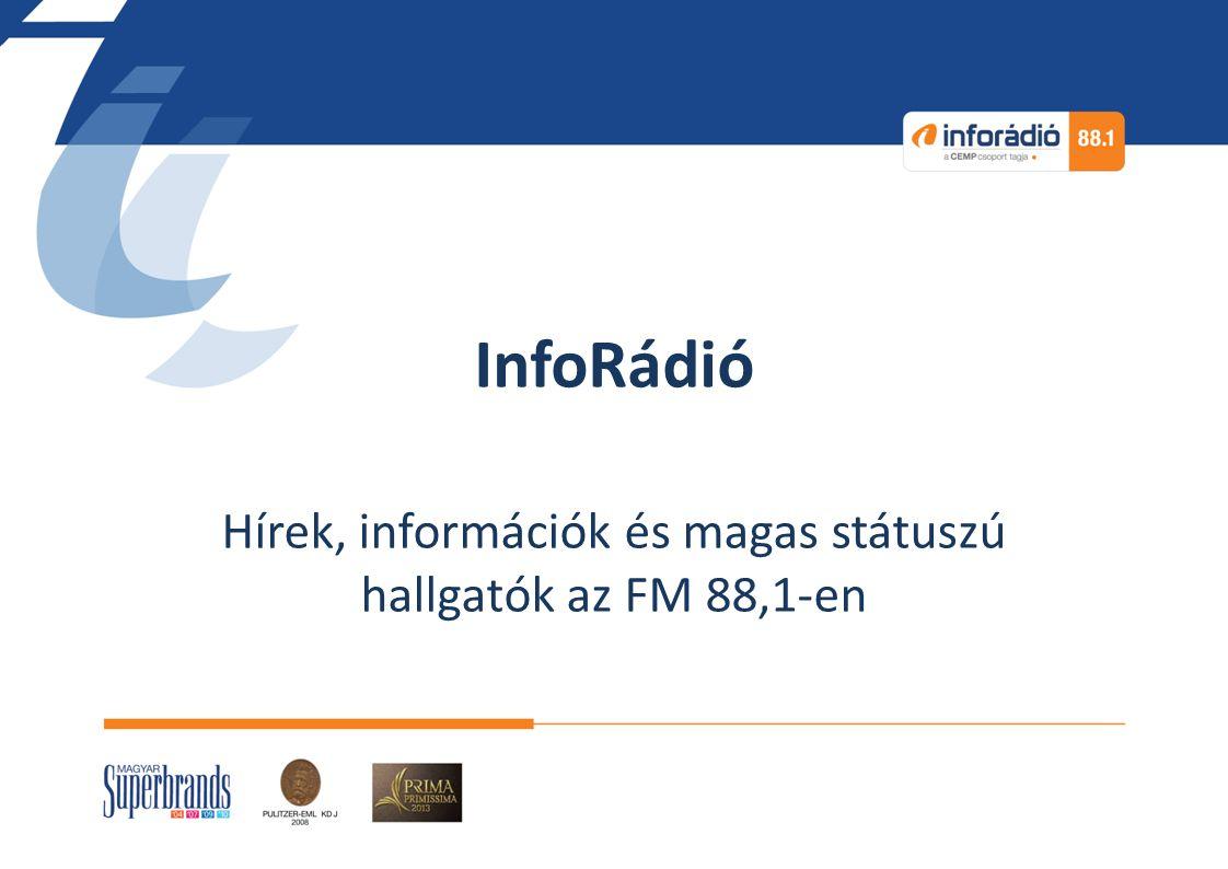 Hírek, információk és magas státuszú hallgatók az FM 88,1-en
