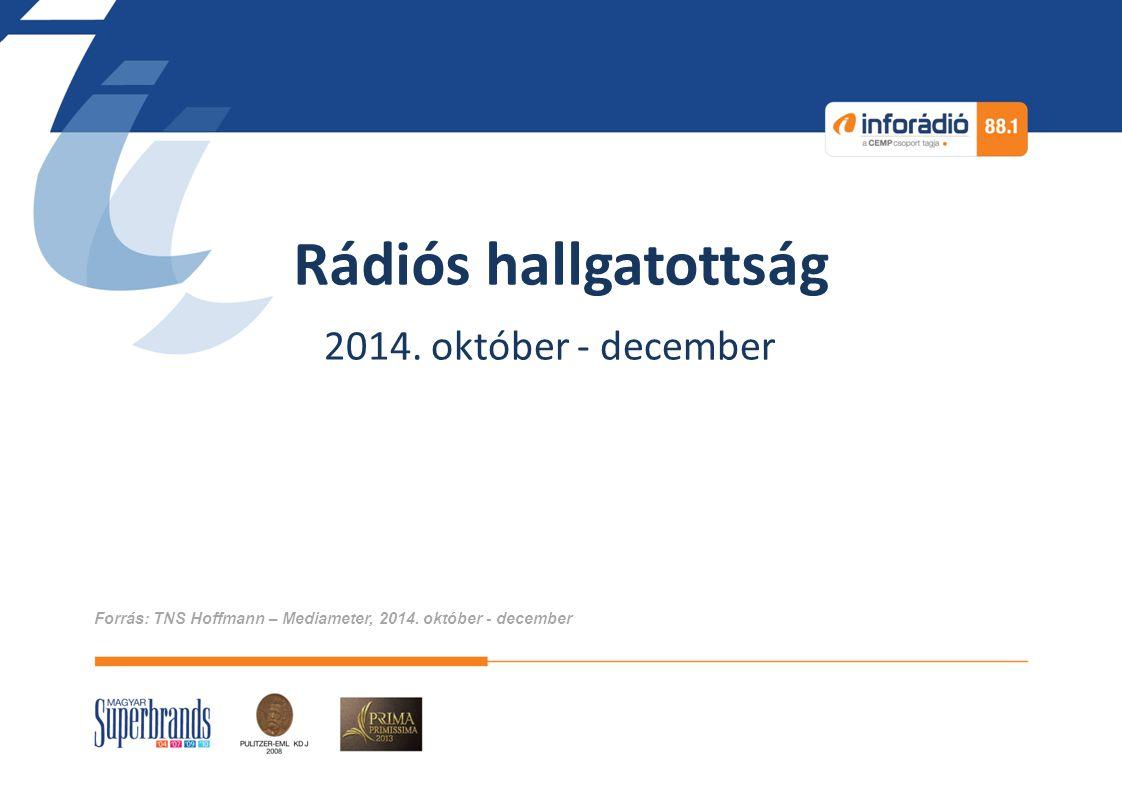 Rádiós hallgatottság 2014. október - december