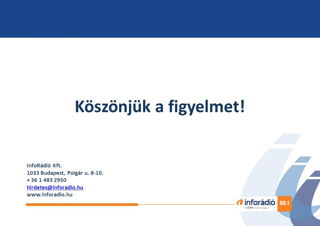 Köszönjük a figyelmet! InfoRádió Kft. 1033 Budapest, Polgár u. 8-10.