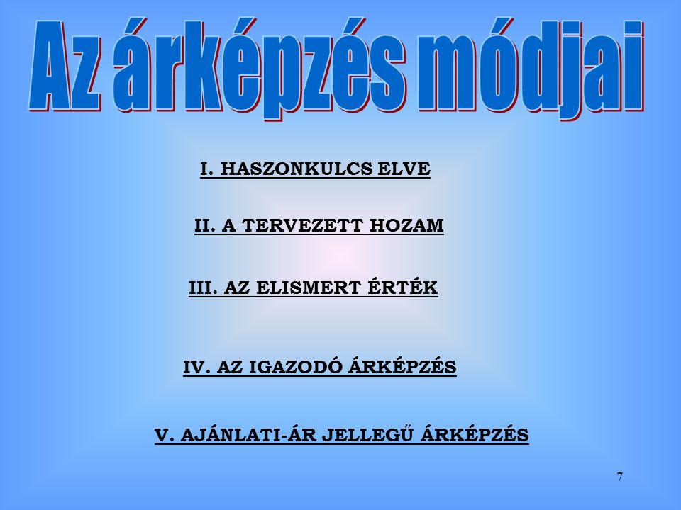 Az árképzés módjai I. HASZONKULCS ELVE II. A TERVEZETT HOZAM