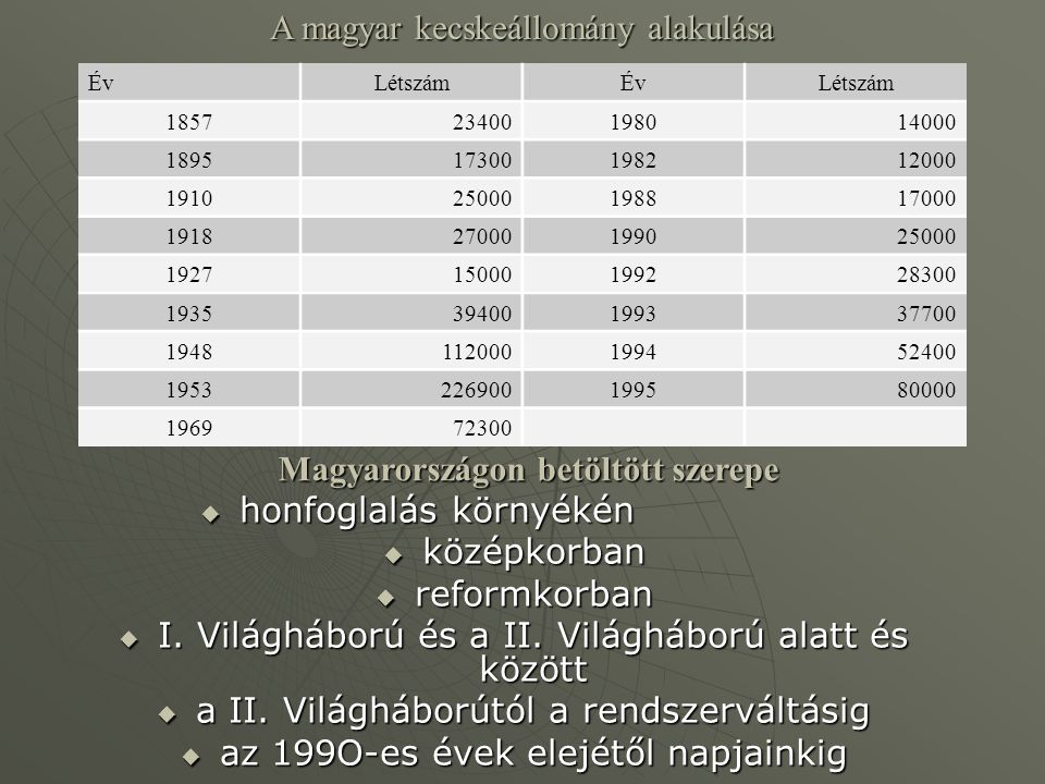 A magyar kecskeállomány alakulása