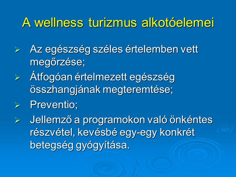A wellness turizmus alkotóelemei