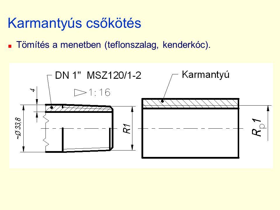 Karmantyús csőkötés Tömítés a menetben (teflonszalag, kenderkóc).