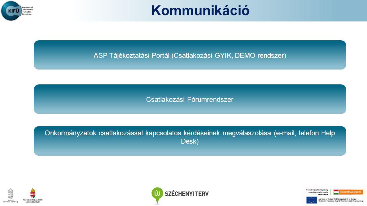 Kommunikáció ASP Tájékoztatási Portál (Csatlakozási GYIK, DEMO rendszer) Csatlakozási Fórumrendszer.
