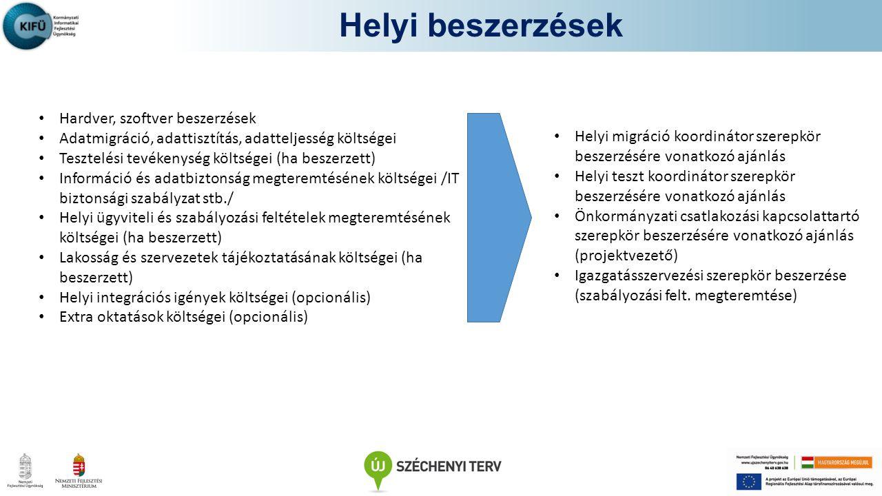 Helyi beszerzések http://alkalmazaskozpont.asp.lgov.hu/