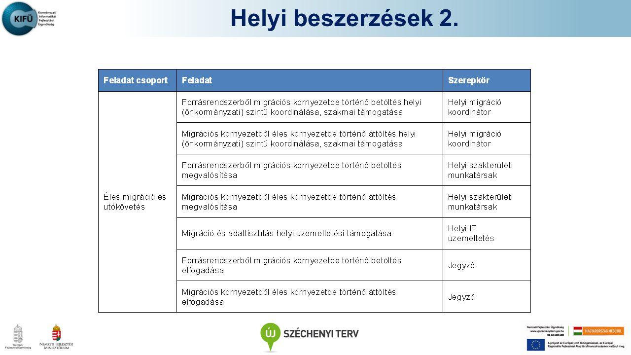 Helyi beszerzések 2. http://alkalmazaskozpont.asp.lgov.hu/