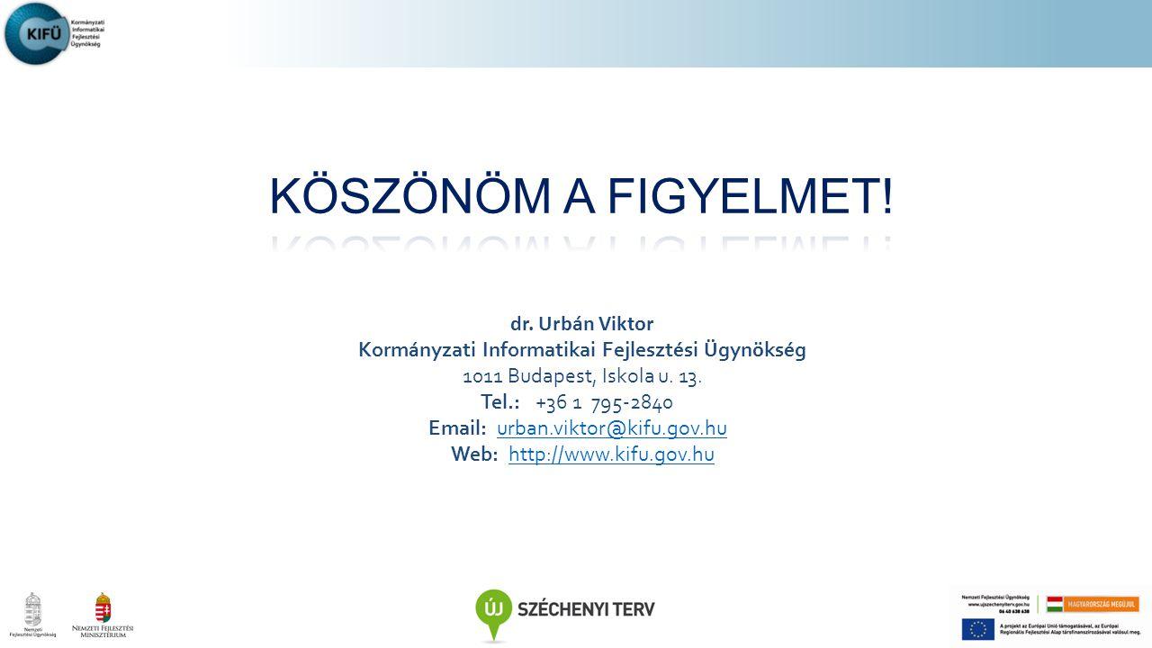 KÖSZÖNÖM A FIGYELMET! dr. Urbán Viktor