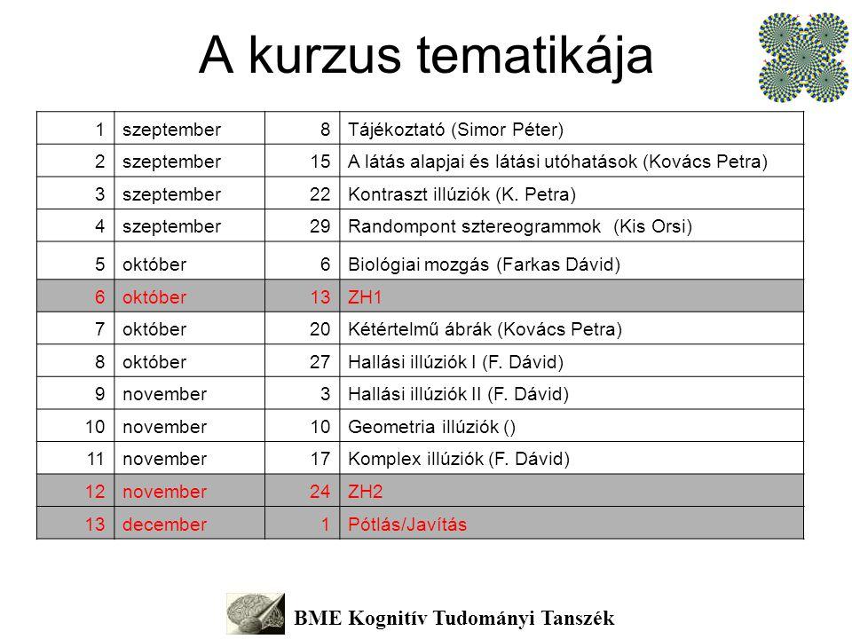 A kurzus tematikája BME Kognitív Tudományi Tanszék 1 szeptember 8