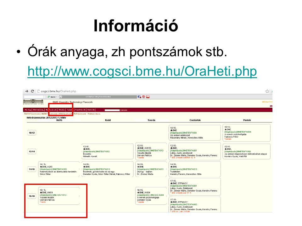Információ Órák anyaga, zh pontszámok stb.