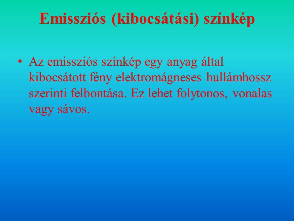 Emissziós (kibocsátási) színkép