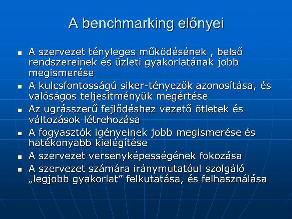 A benchmarking előnyei