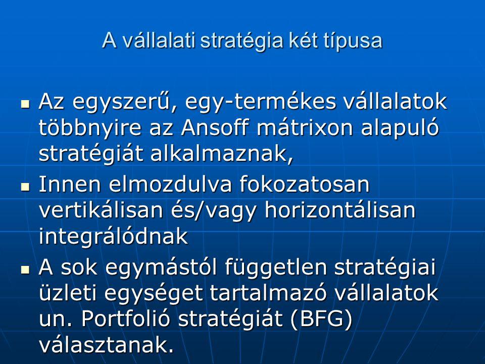 A vállalati stratégia két típusa