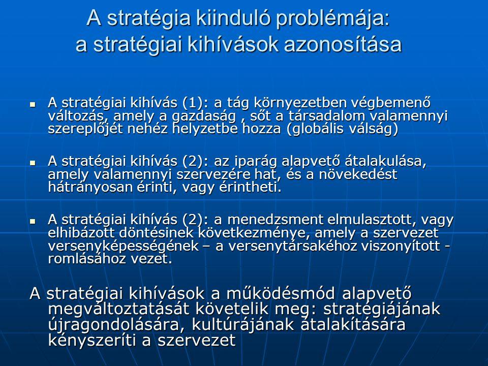 A stratégia kiinduló problémája: a stratégiai kihívások azonosítása