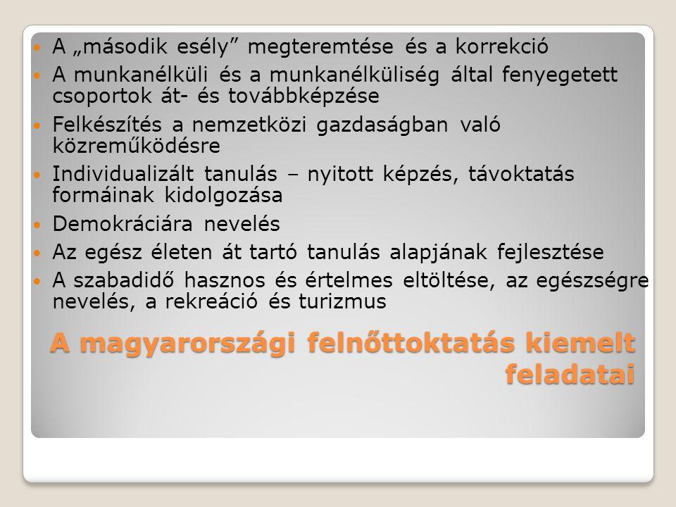 A magyarországi felnőttoktatás kiemelt feladatai