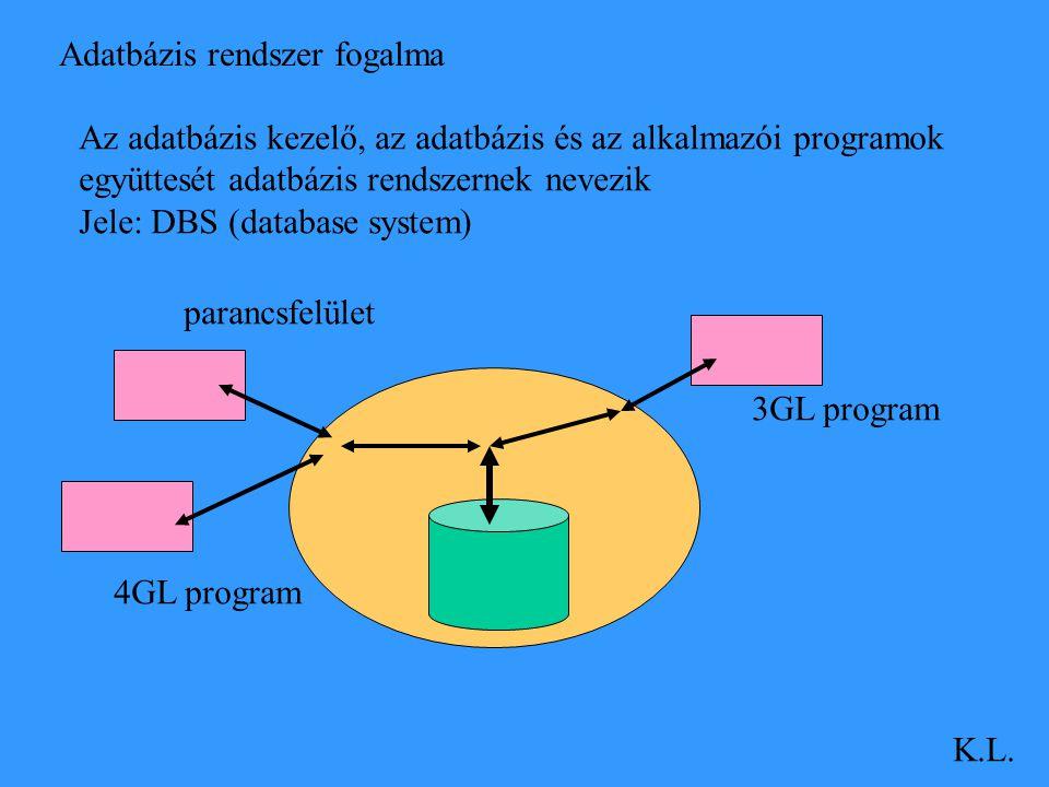 Adatbázis rendszer fogalma
