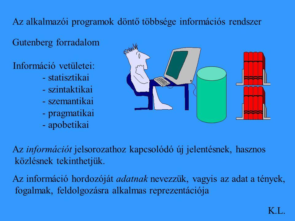 Az alkalmazói programok döntő többsége információs rendszer
