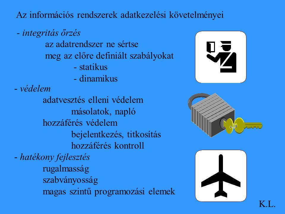 Az információs rendszerek adatkezelési követelményei