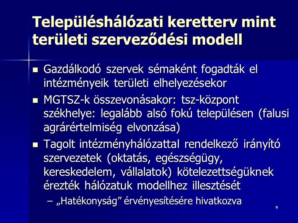 Településhálózati keretterv mint területi szerveződési modell