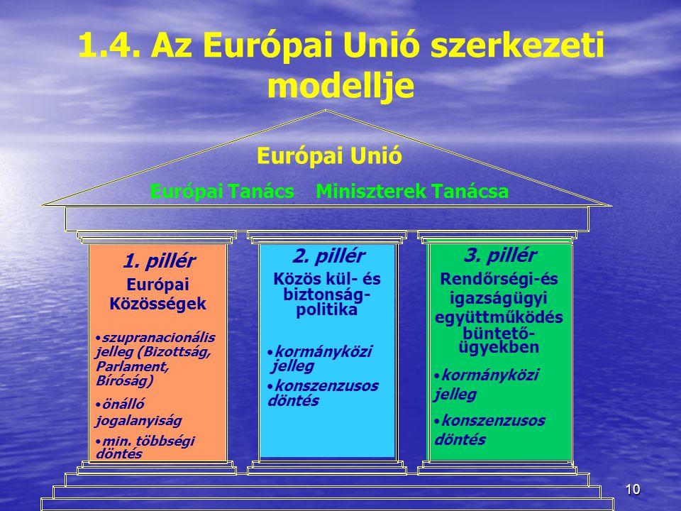 1.4. Az Európai Unió szerkezeti modellje