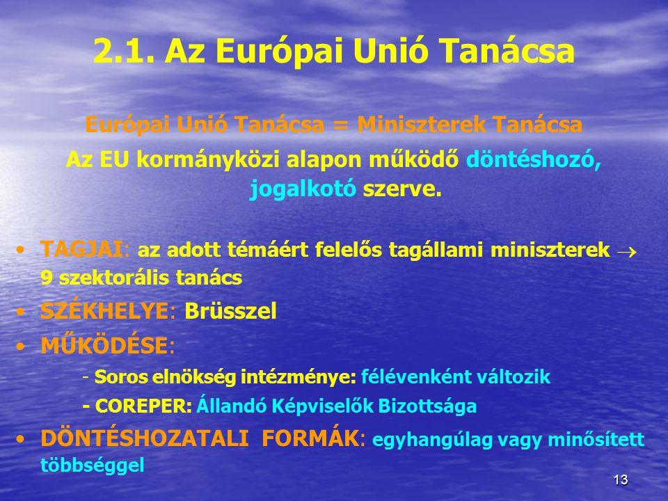 2.1. Az Európai Unió Tanácsa