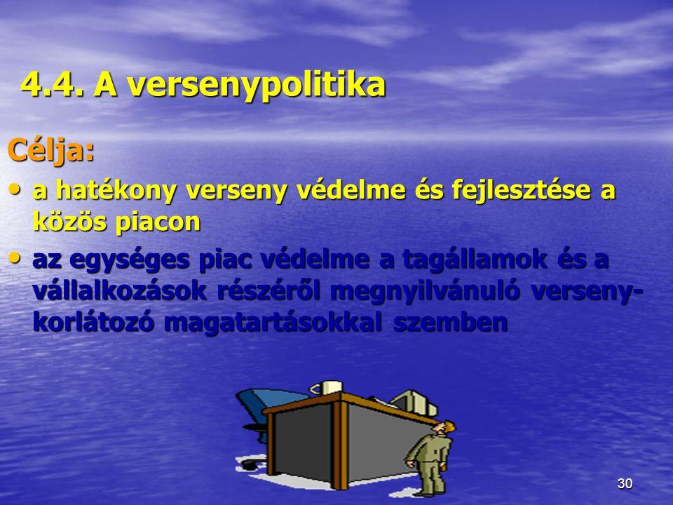 4.4. A versenypolitika Célja: