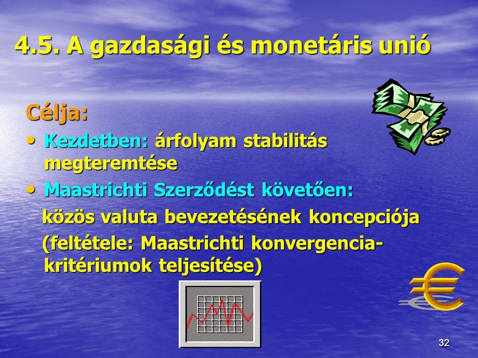 4.5. A gazdasági és monetáris unió