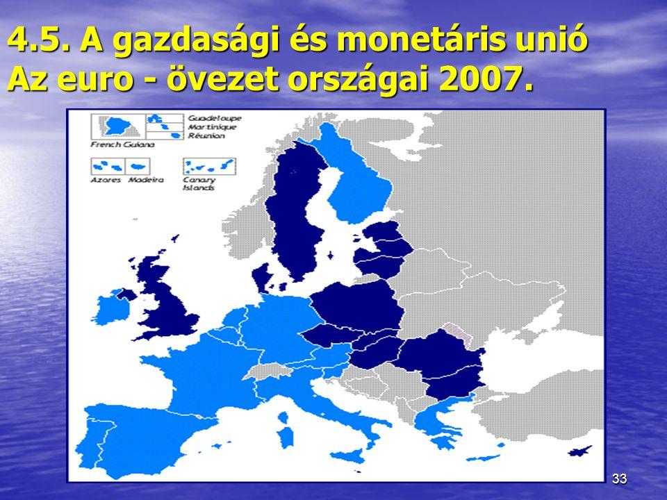 4.5. A gazdasági és monetáris unió Az euro - övezet országai 2007.