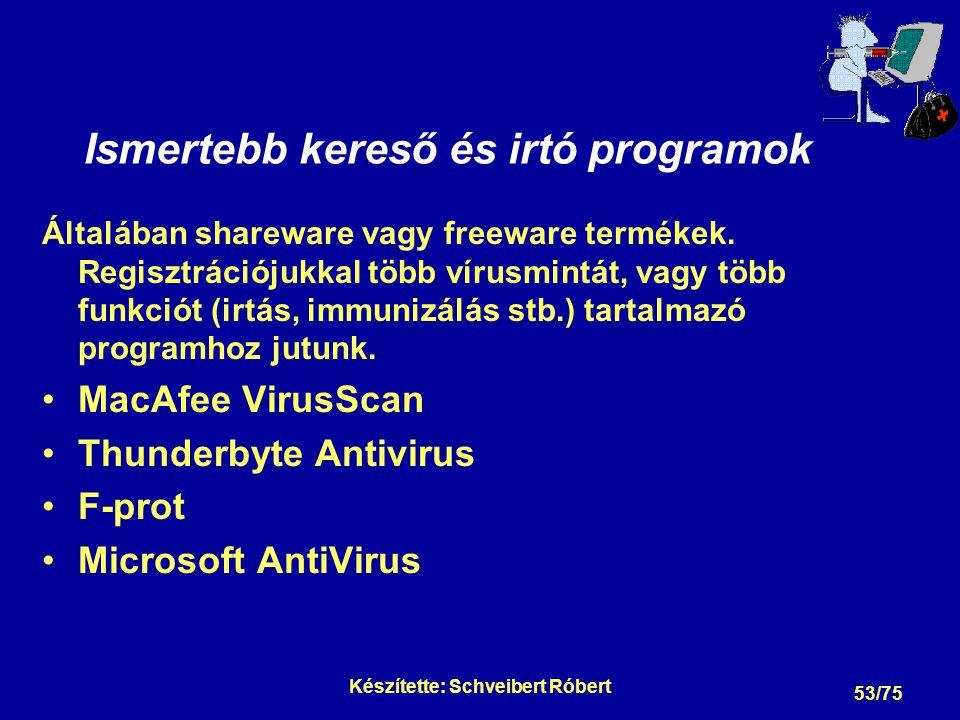 Makróvírusok (Alkalmazás vírusok)