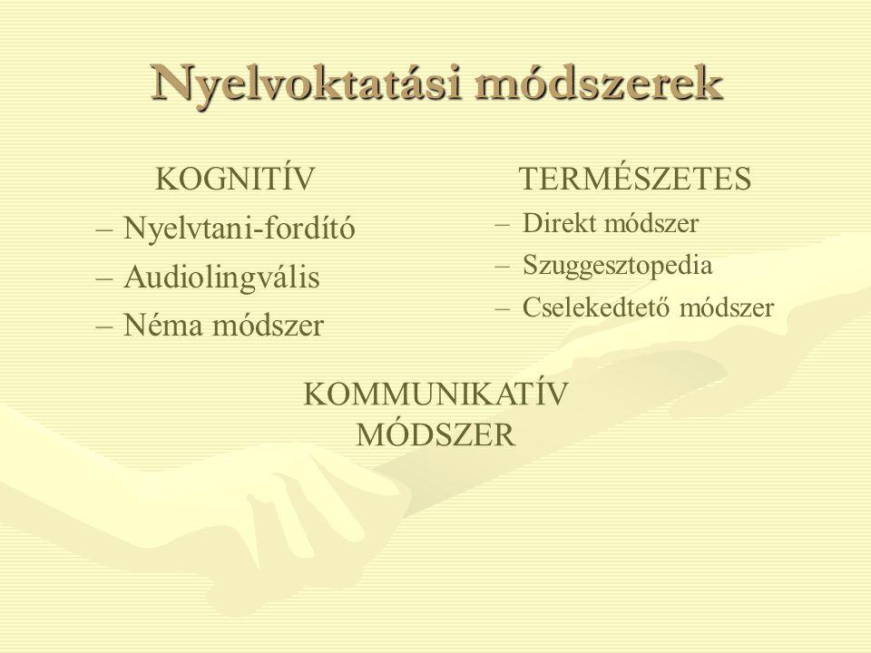 Nyelvoktatási módszerek