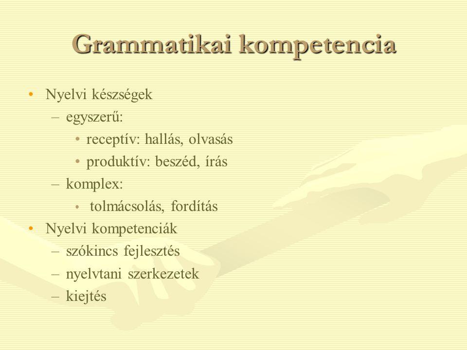 Grammatikai kompetencia