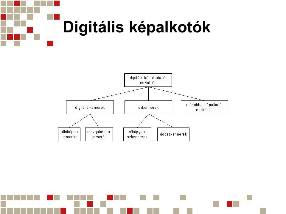 Digitális képalkotók