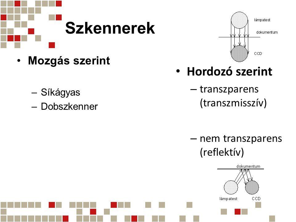 Szkennerek Hordozó szerint Mozgás szerint transzparens (transzmisszív)
