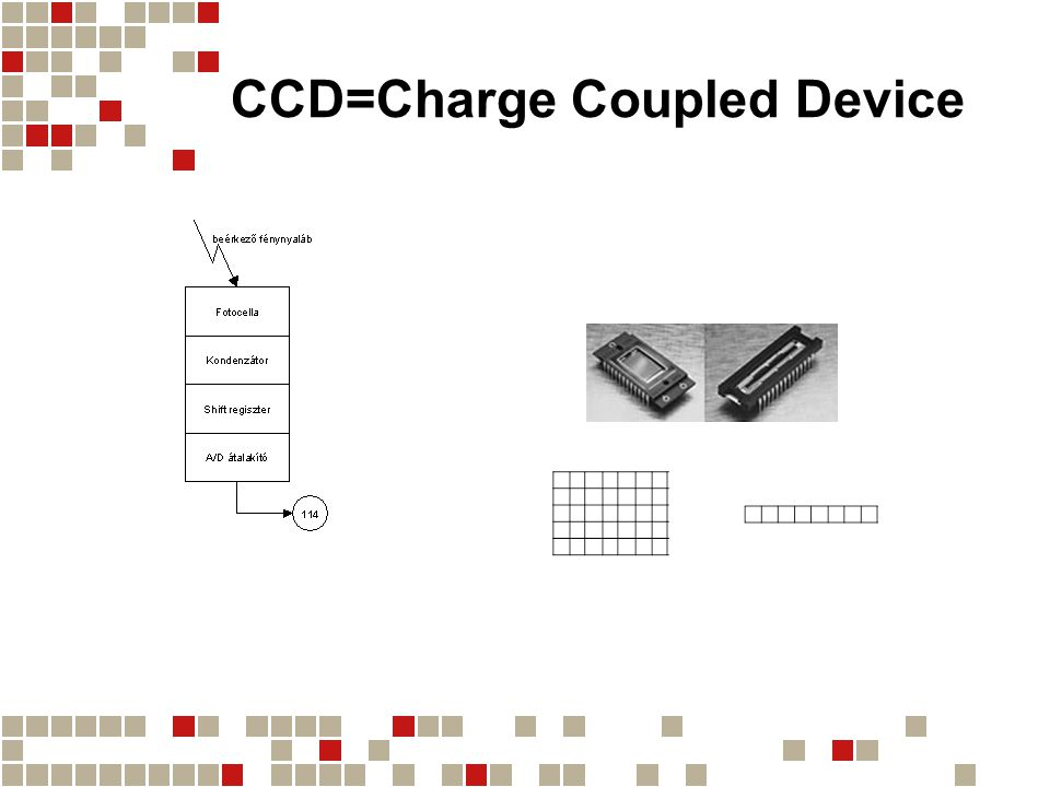 CCD=Charge Coupled Device