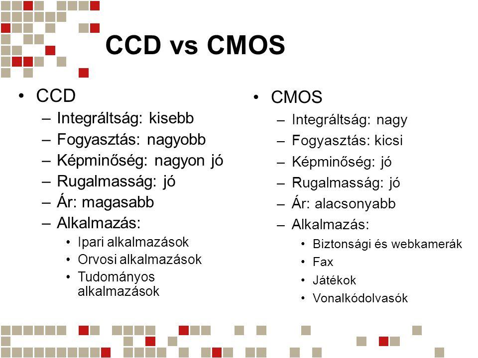 CCD vs CMOS CCD CMOS Integráltság: kisebb Fogyasztás: nagyobb