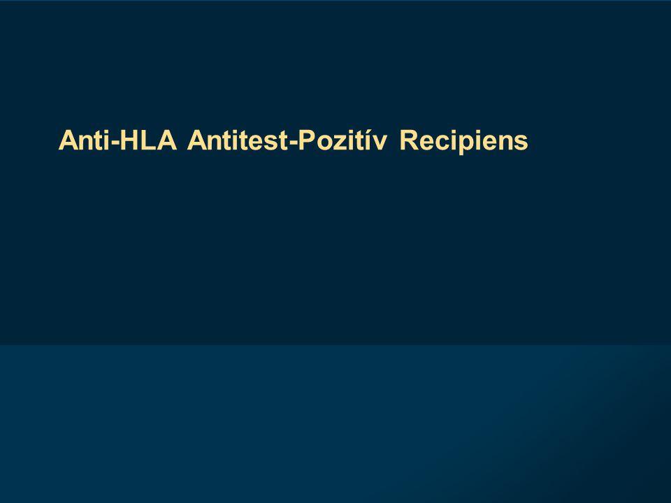 Anti-HLA Antitest-Pozitív Recipiens