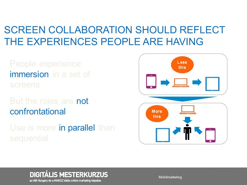 SCREEN COLLABORATION SHOULD REFLECT THE EXPERIENCES PEOPLE ARE HAVING