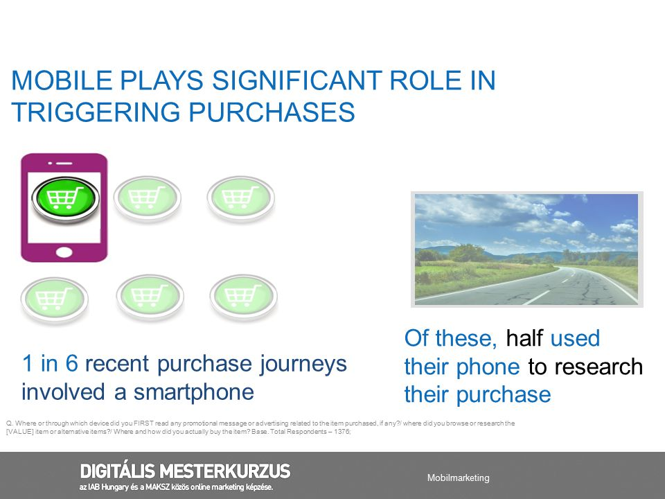 MOBILE PLAYS SIGNIFICANT ROLE IN TRIGGERING PURCHASES
