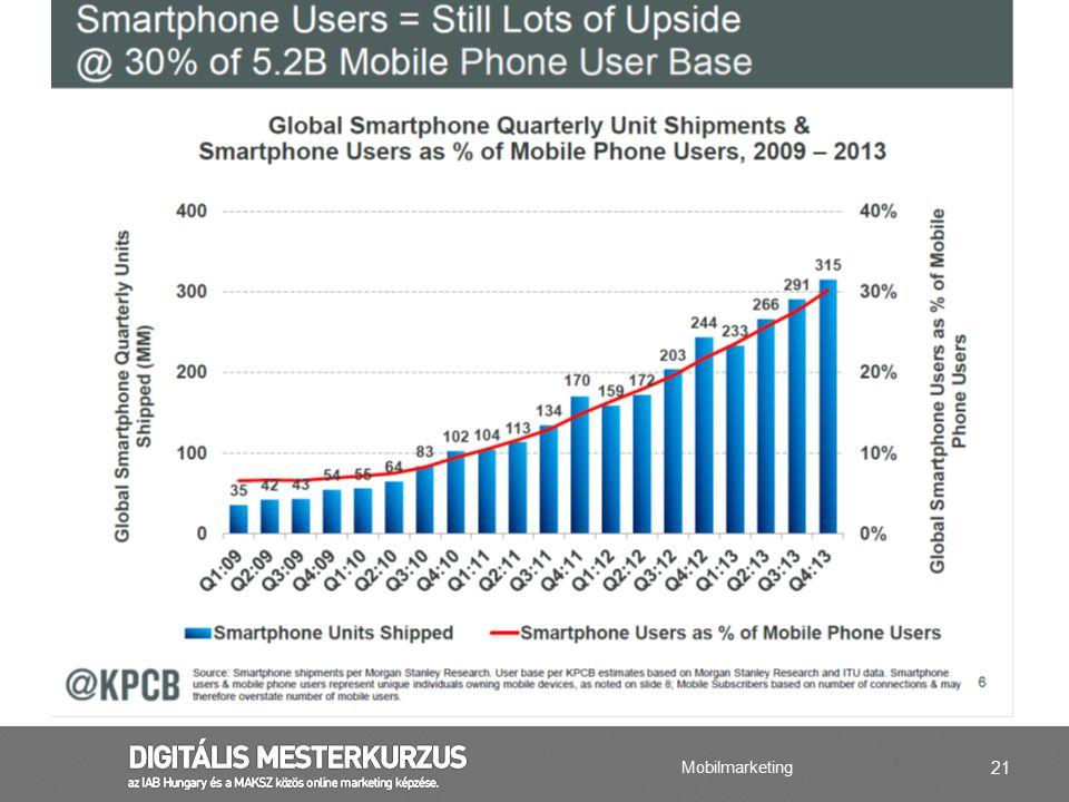 A mobilitási jelentés szerint a 2014 harmadik negyedévében eladott összes mobiltelefon mintegy 70 százaléka okostelefon volt, egy évvel korábban még csak 55 százalékos volt ez az arány. Várhatóan 2016-ra az okostelefonok száma meghaladja az alapkategóriás készülékek számát világszerte.