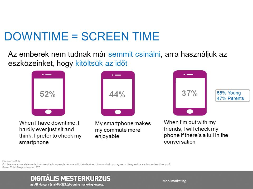 DOWNTIME = SCREEN TIME 44%