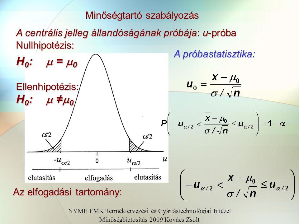 H0:  = 0 H0:  ≠0 Minőségtartó szabályozás