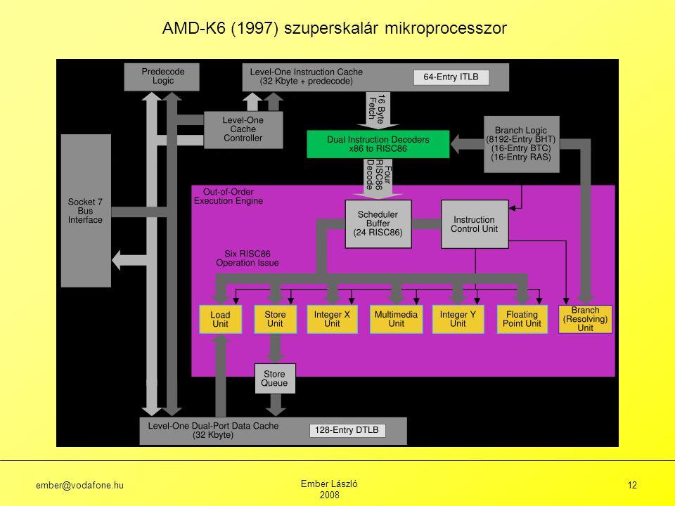 AMD-K6 (1997) szuperskalár mikroprocesszor