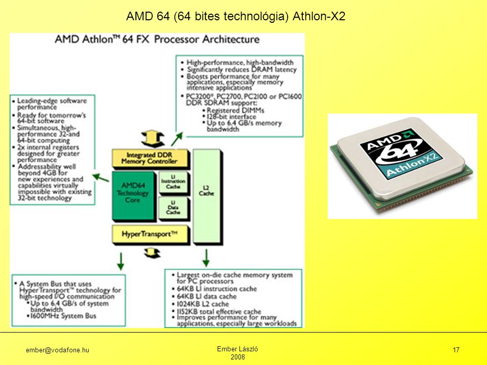 AMD 64 (64 bites technológia) Athlon-X2