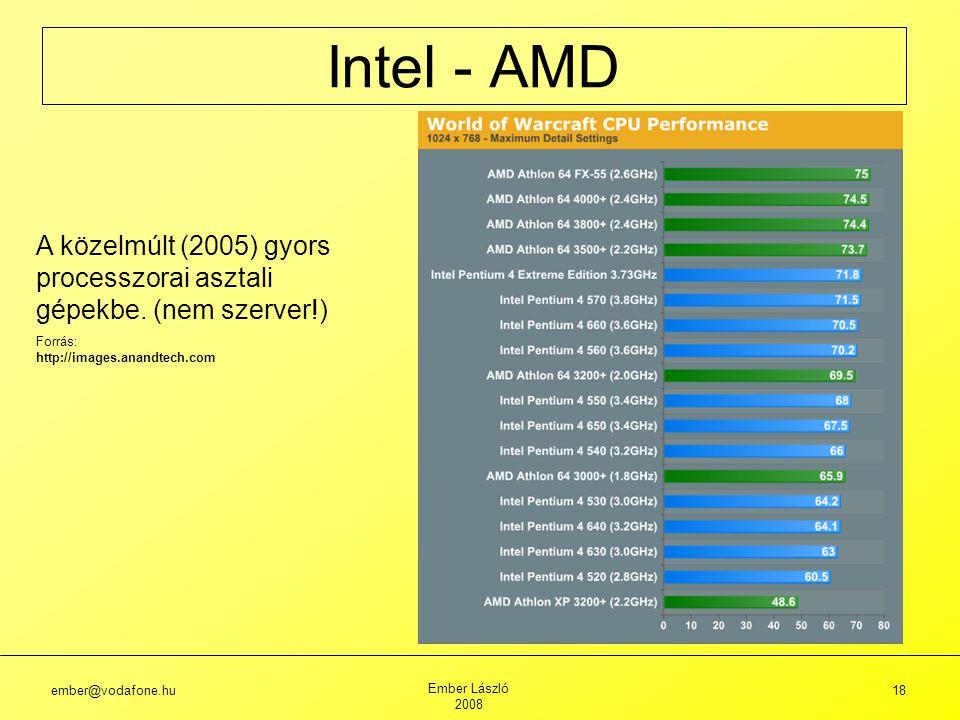 Intel - AMD A közelmúlt (2005) gyors processzorai asztali gépekbe. (nem szerver!) Forrás: http://images.anandtech.com.