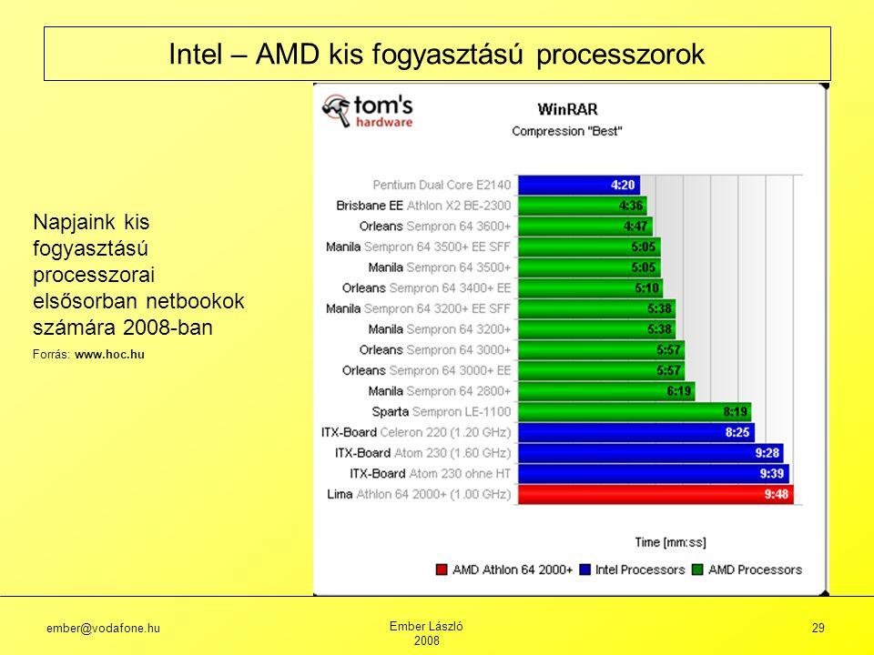 Intel – AMD kis fogyasztású processzorok