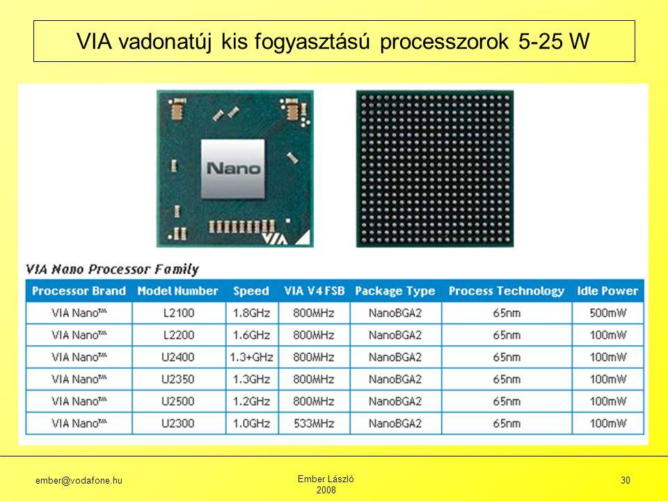VIA vadonatúj kis fogyasztású processzorok 5-25 W