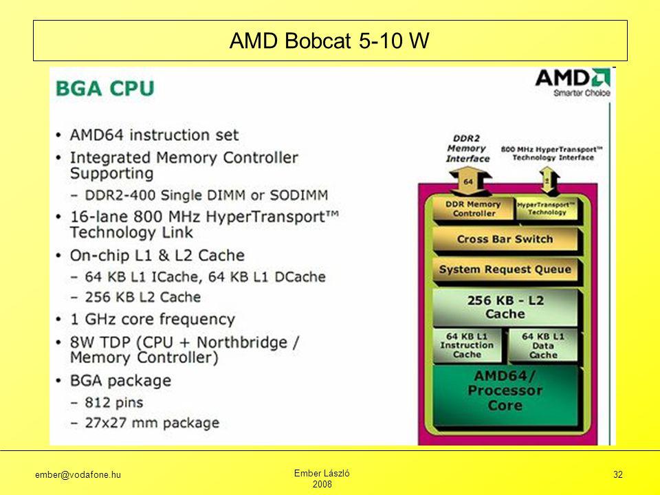 AMD Bobcat 5-10 W ember@vodafone.hu Ember László 2008